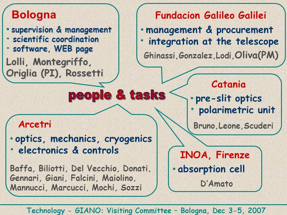Fundacion Galileo Galilei integration at the telescope INOA, Firenze