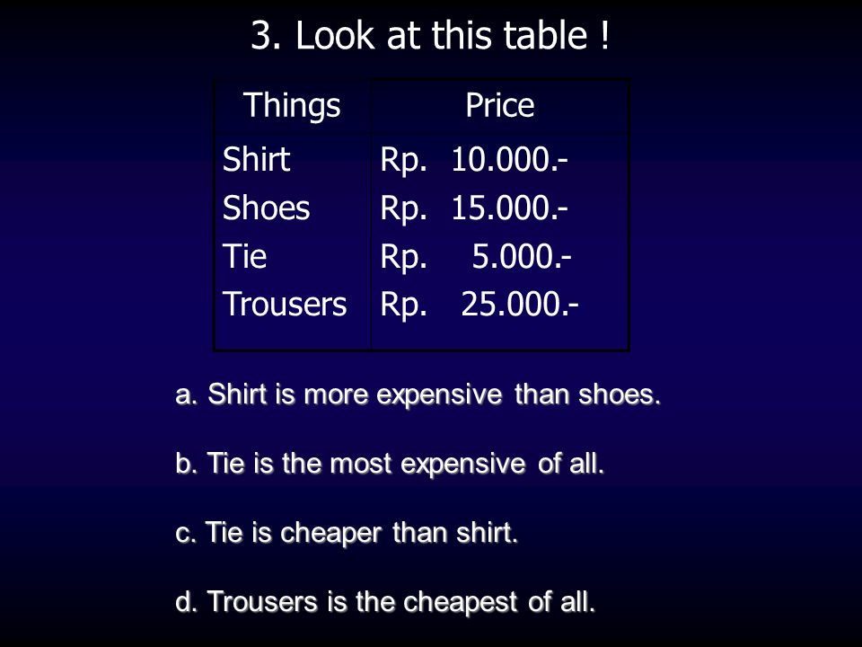 3. Look at this table ! Things Price Shirt Shoes Tie Trousers