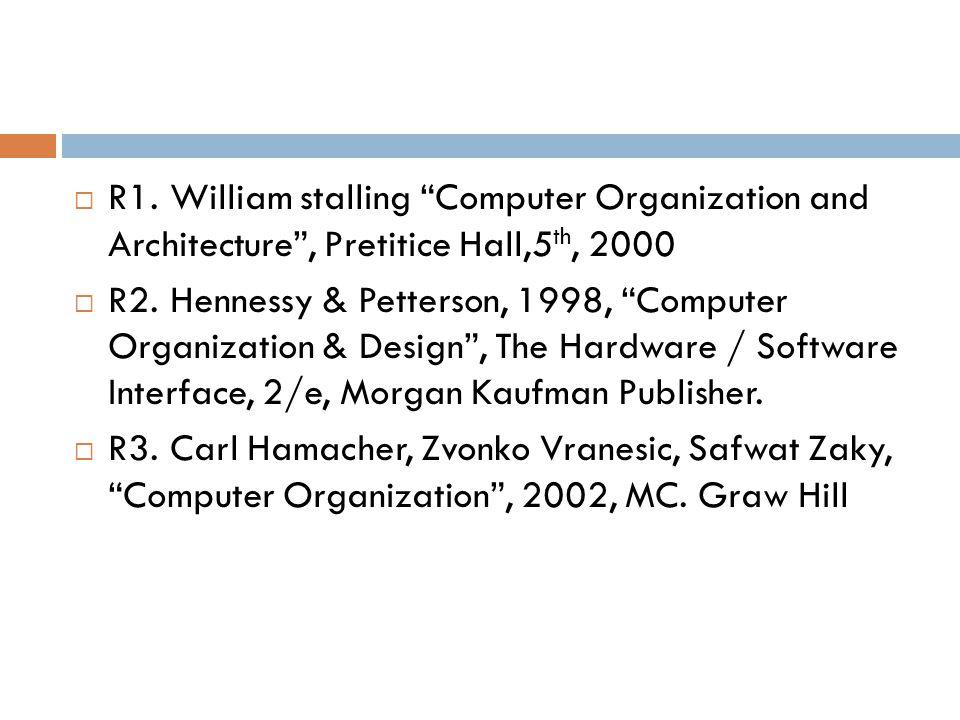 R1. William stalling Computer Organization and Architecture , Pretitice Hall,5th, 2000