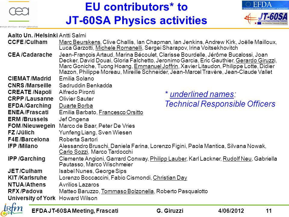 EU contributors* to JT-60SA Physics activities