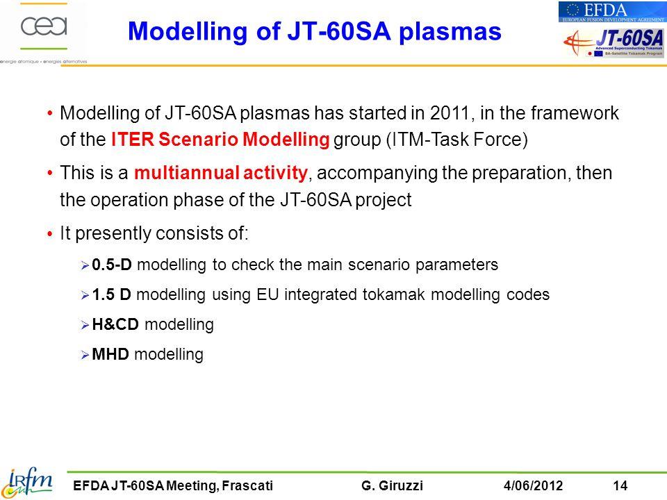 Modelling of JT-60SA plasmas