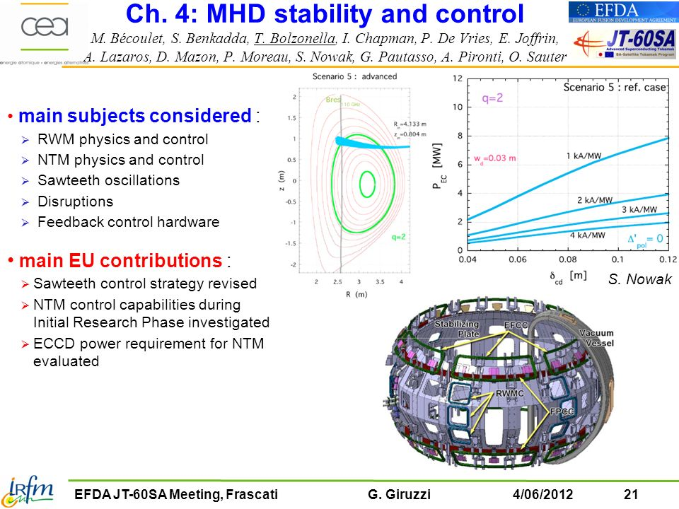 Ch. 4: MHD stability and control M. Bécoulet, S. Benkadda, T