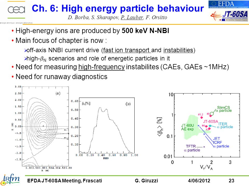 Ch. 6: High energy particle behaviour D. Borba, S. Sharapov, P