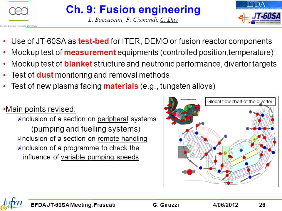 Ch. 9: Fusion engineering L. Boccaccini, F. Cismondi, C. Day