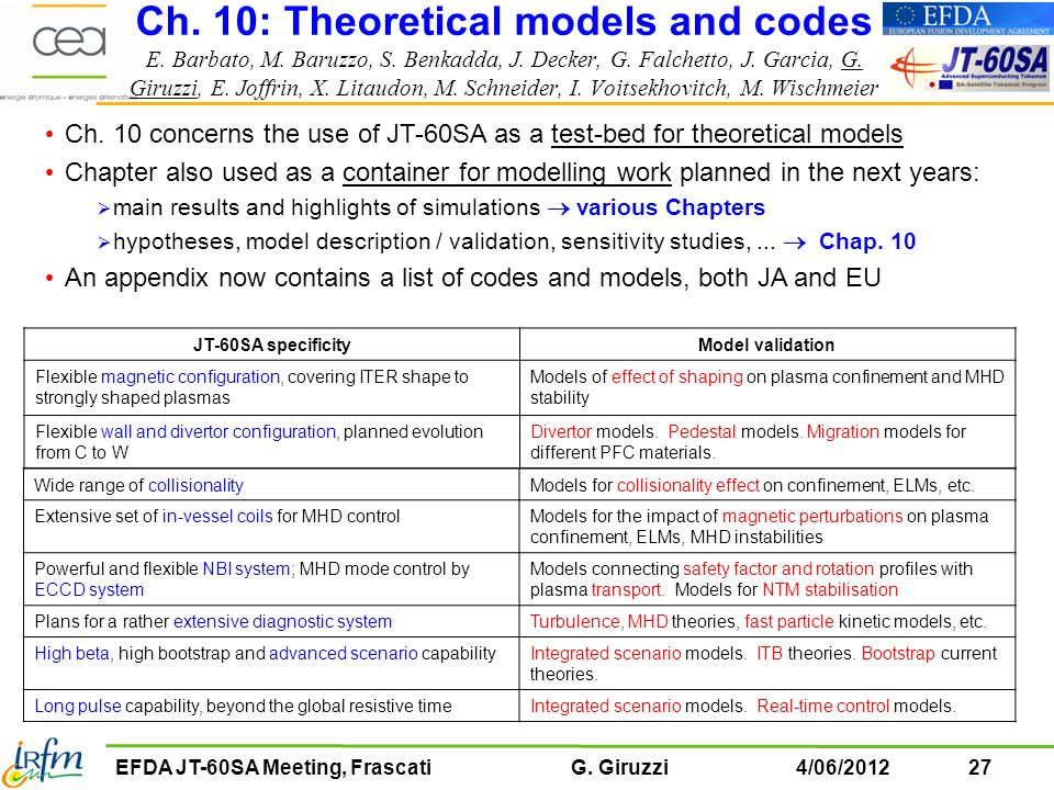 Ch. 10: Theoretical models and codes E. Barbato, M. Baruzzo, S