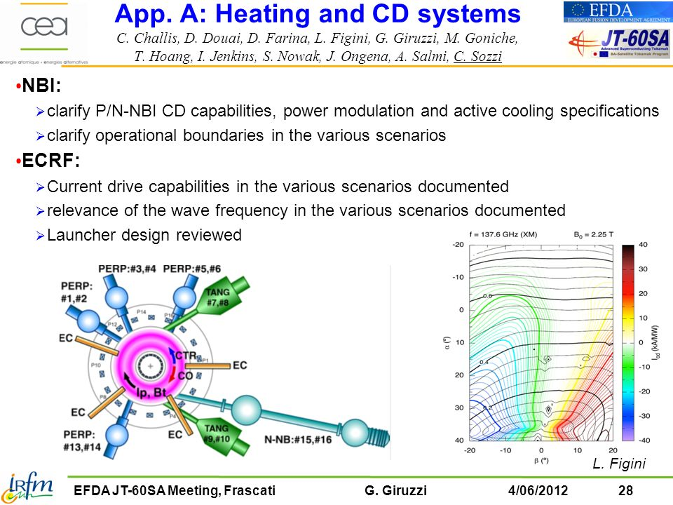 App. A: Heating and CD systems C. Challis, D. Douai, D. Farina, L