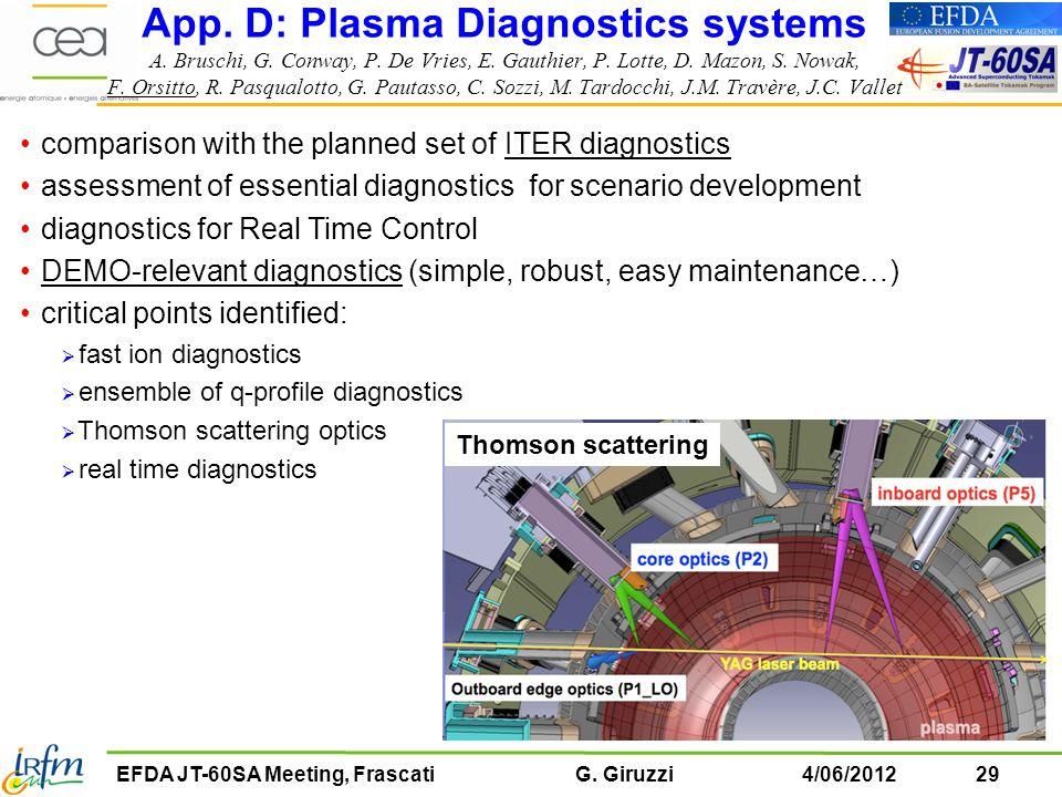 App. D: Plasma Diagnostics systems A. Bruschi, G. Conway, P