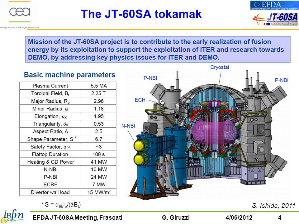 The JT-60SA tokamak * S = q95Ip/(aBt) * S. Ishida, 2011 4/06/2012