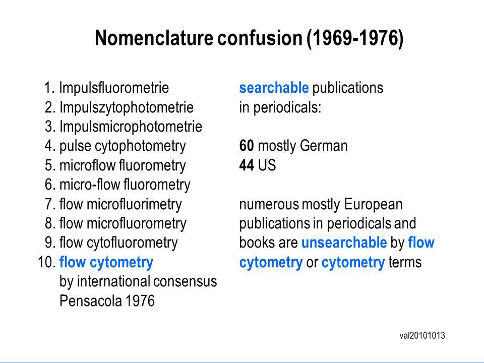 Nomenclature confusion (1969-1976)