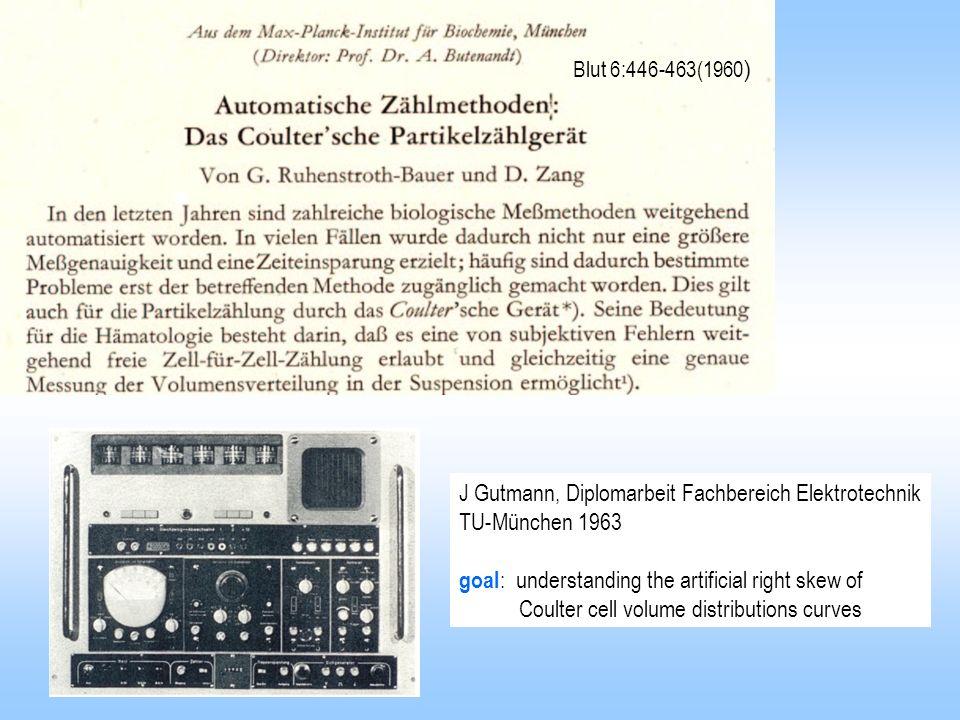 J Gutmann, Diplomarbeit Fachbereich Elektrotechnik TU-München 1963