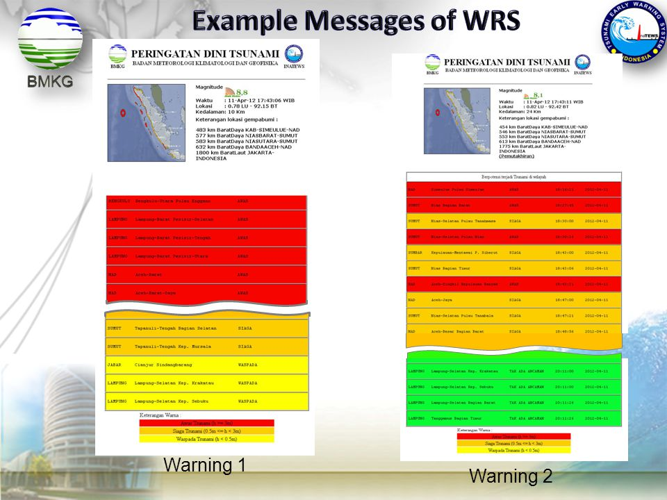Example Messages of WRS