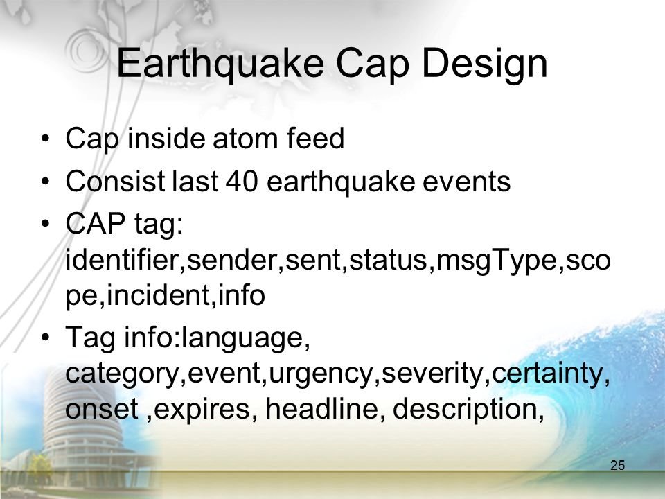 Earthquake Cap Design Cap inside atom feed