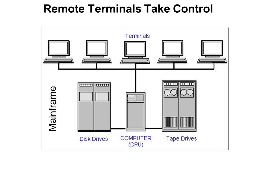 Remote Terminals Take Control