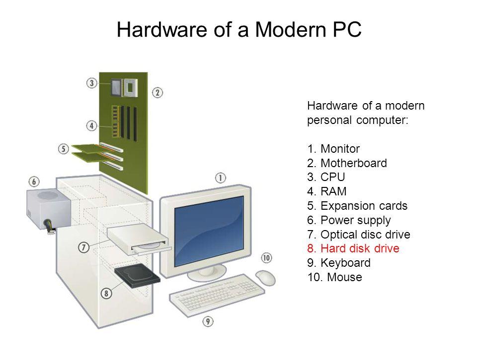 Hardware of a Modern PC Hardware of a modern personal computer: