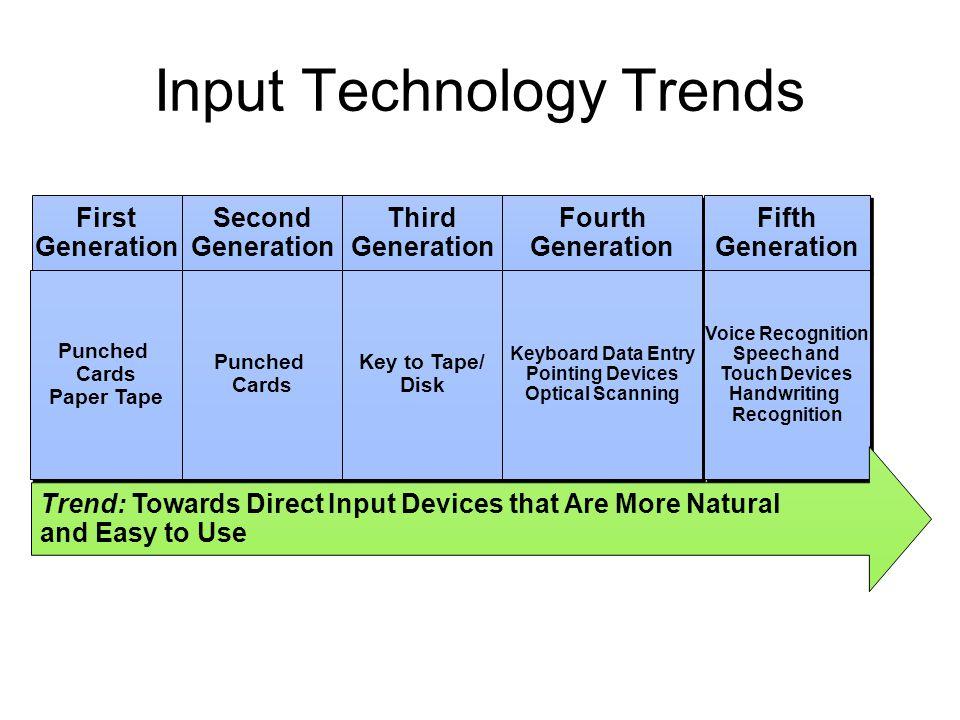 Input Technology Trends