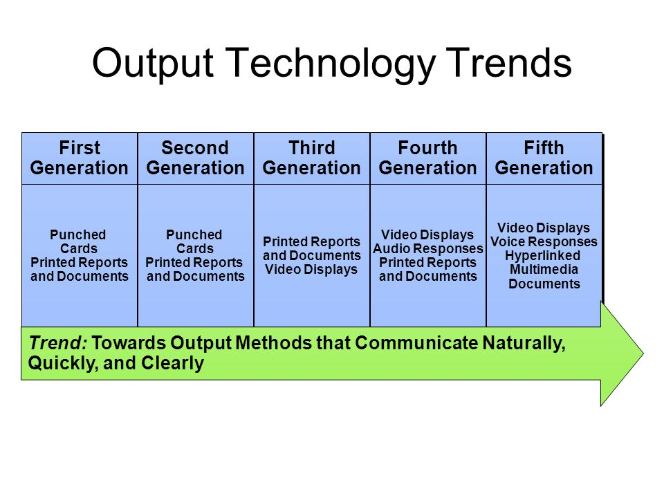 Output Technology Trends