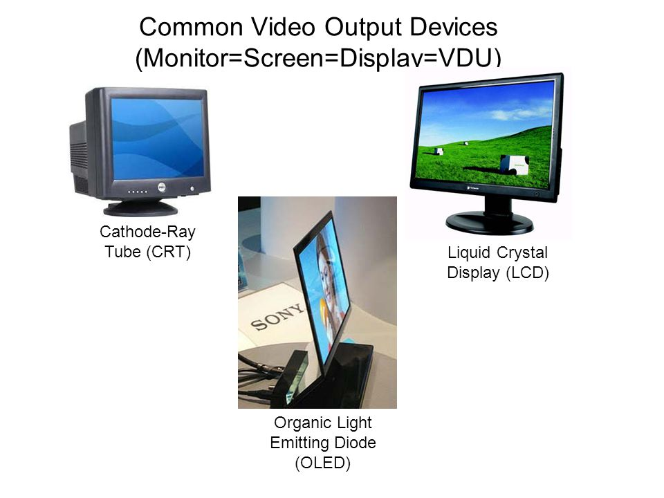 Common Video Output Devices (Monitor=Screen=Display=VDU)
