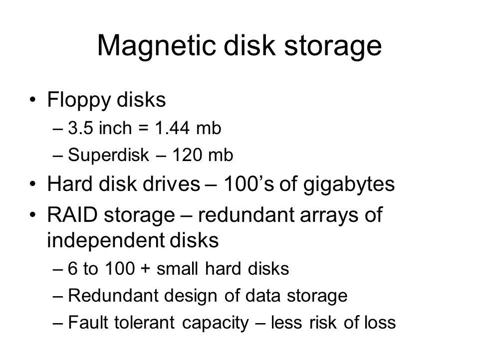 Magnetic disk storage Floppy disks