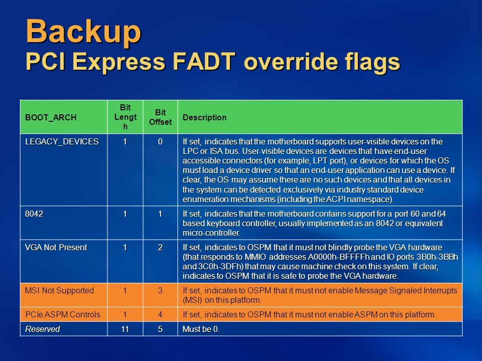 Backup PCI Express FADT override flags