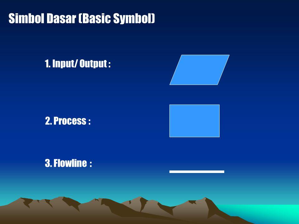 Simbol Dasar (Basic Symbol)