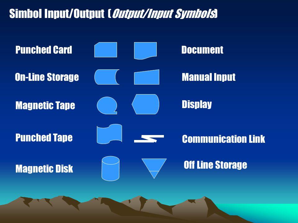 Simbol Input/Output (Output/Input Symbols)