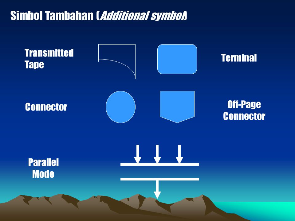 Simbol Tambahan (Additional symbol)