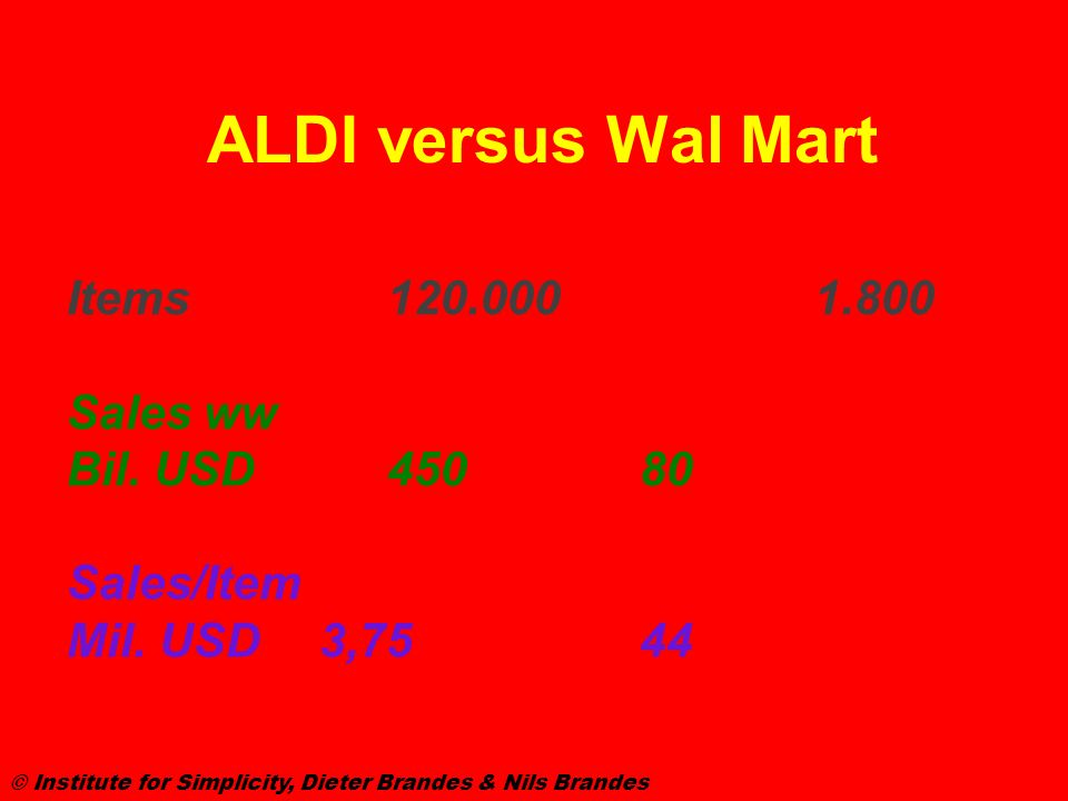 ALDI versus Wal Mart Items 120.000 1.800 Sales ww Bil. USD 450 80