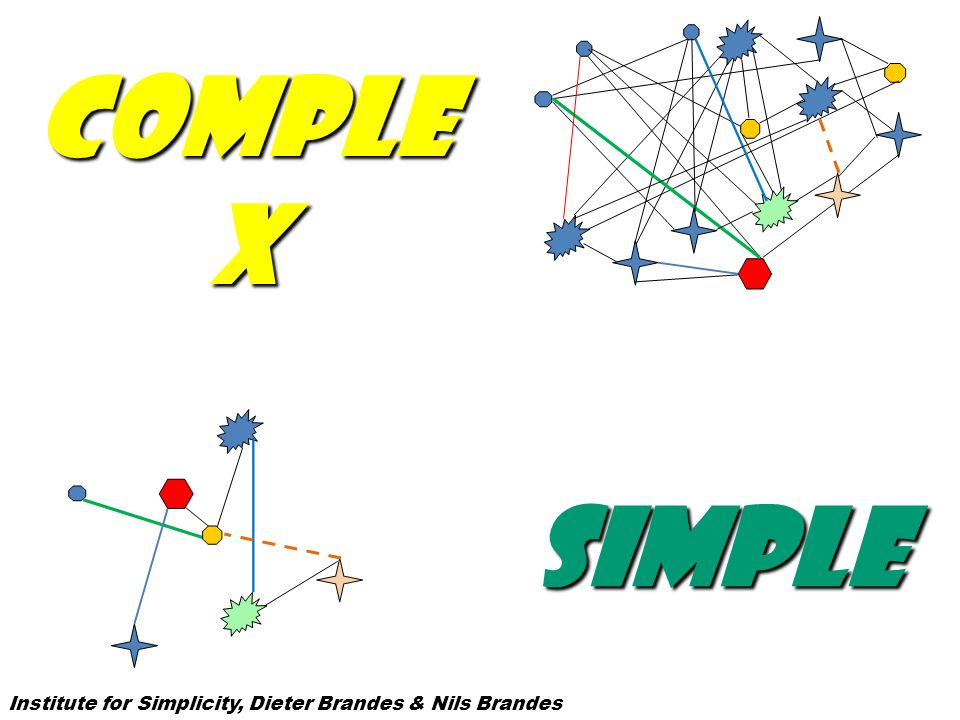 complex simple Institute for Simplicity, Dieter Brandes & Nils Brandes