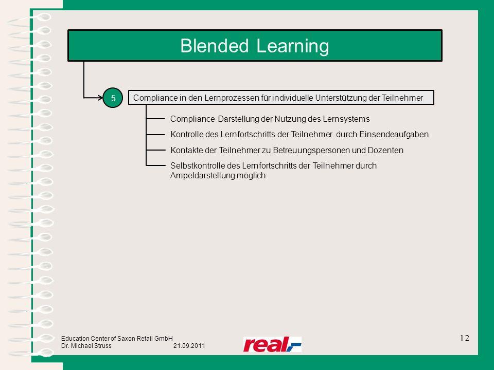Blended Learning 5. Compliance in den Lernprozessen für individuelle Unterstützung der Teilnehmer.