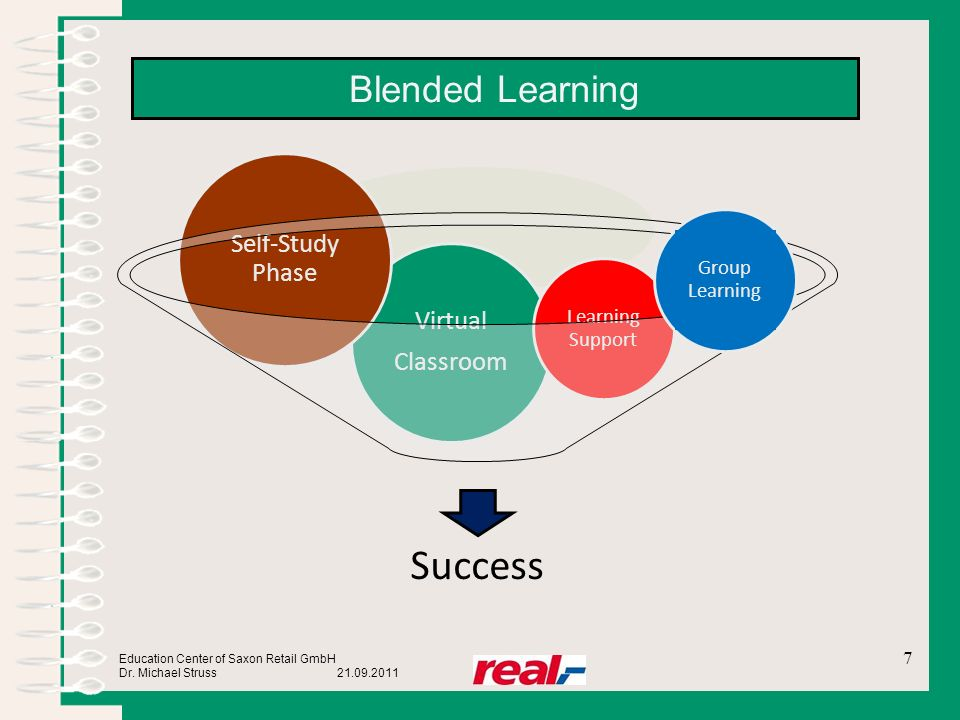 Success Blended Learning Virtual Self-Study Phase Classroom