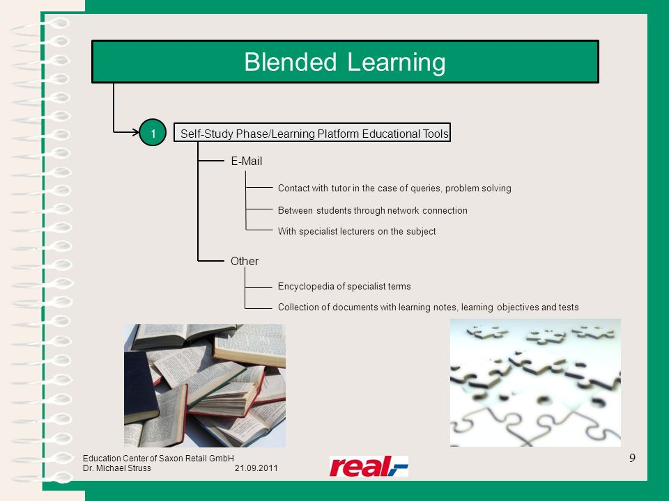 Blended Learning 1. Self-Study Phase/Learning Platform Educational Tools. E-Mail. Contact with tutor in the case of queries, problem solving.