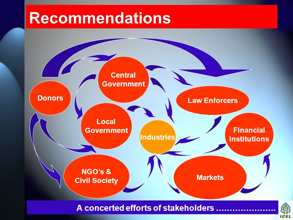 Recommendations A concerted efforts of stakeholders …………………. Central
