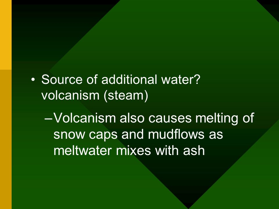 Source of additional water volcanism (steam)