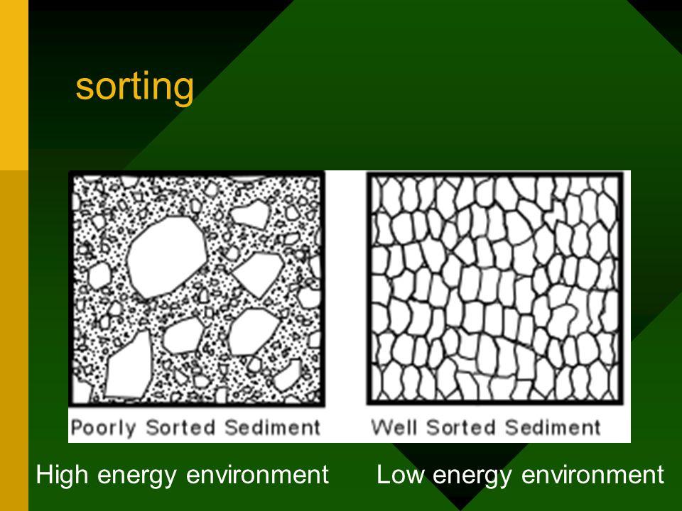 sorting High energy environment Low energy environment