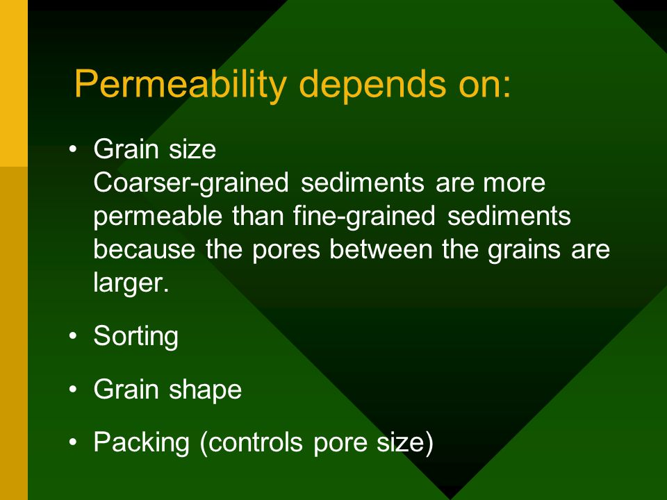 Permeability depends on: