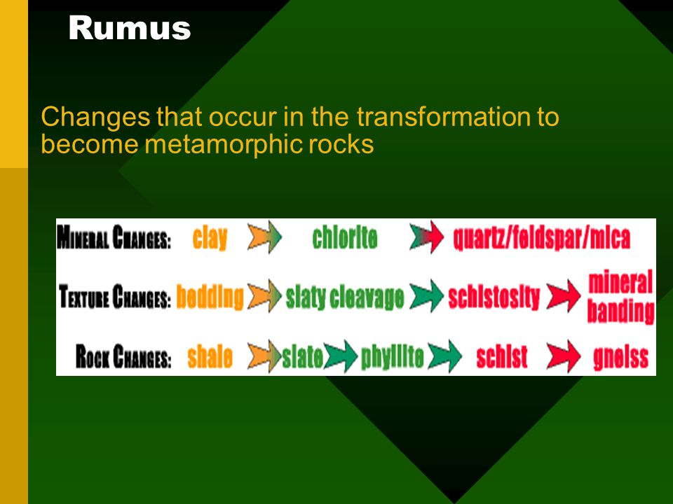 Changes that occur in the transformation to become metamorphic rocks