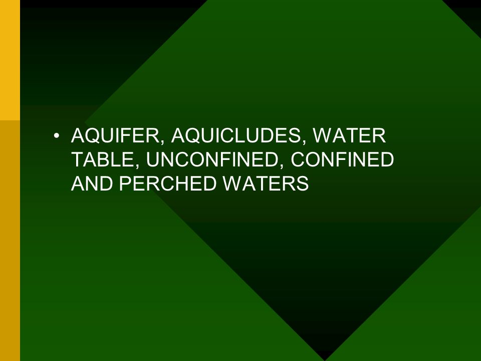 AQUIFER, AQUICLUDES, WATER TABLE, UNCONFINED, CONFINED AND PERCHED WATERS