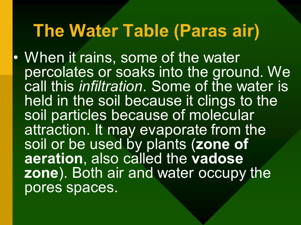 The Water Table (Paras air)