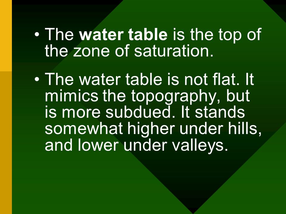 The water table is the top of the zone of saturation.