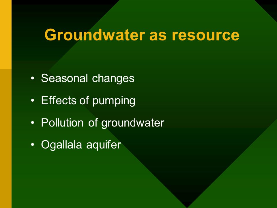 Groundwater as resource