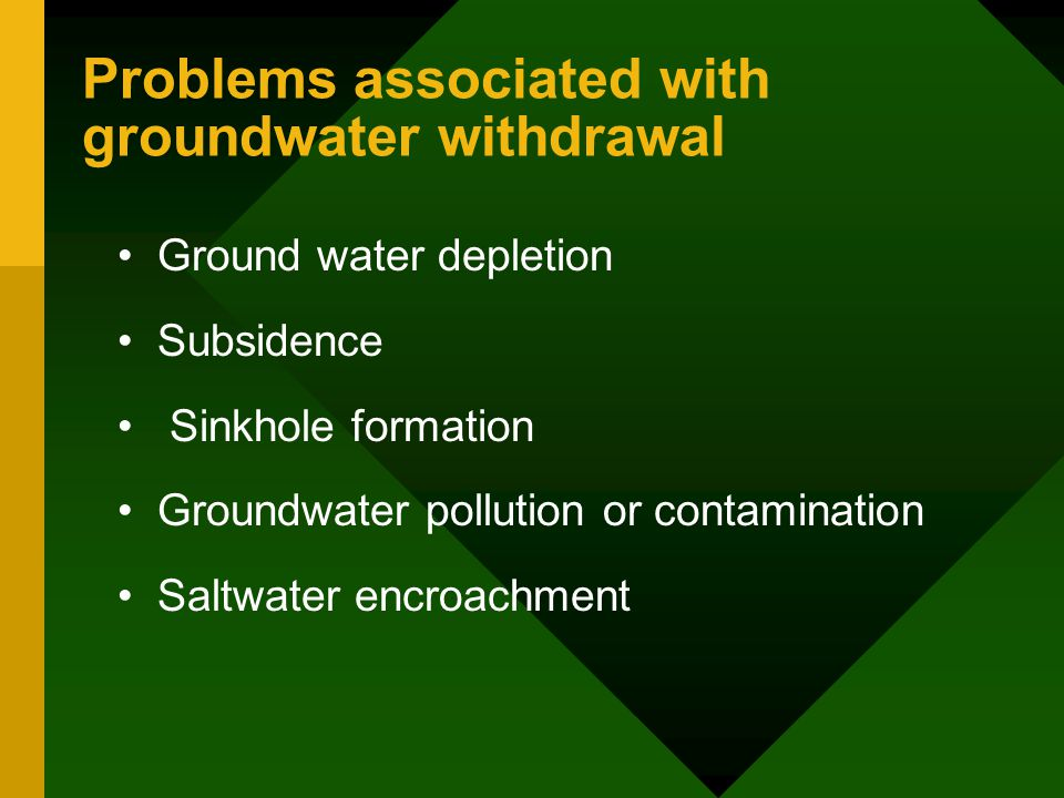 Problems associated with groundwater withdrawal