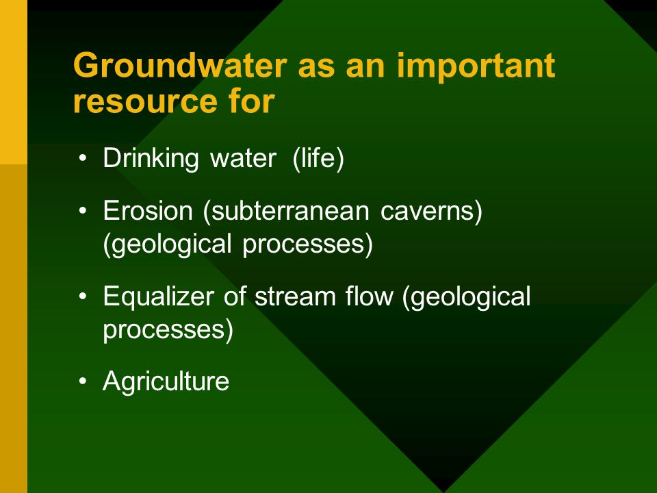 Groundwater as an important resource for