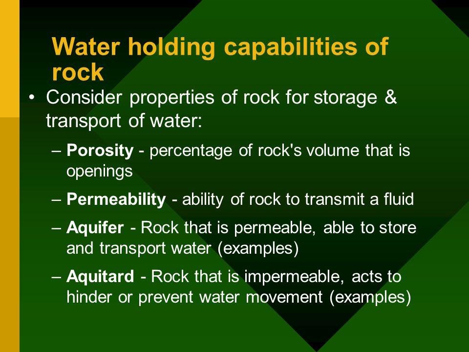 Water holding capabilities of rock