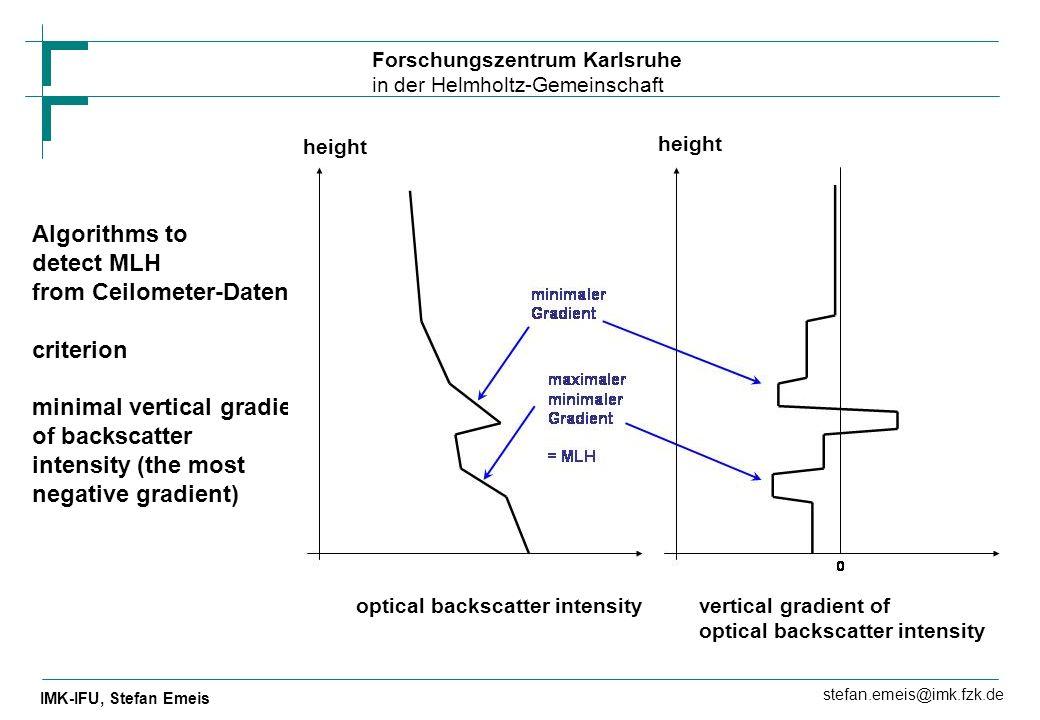 from Ceilometer-Daten criterion minimal vertical gradient