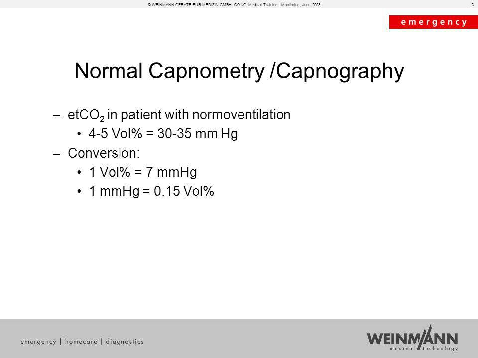 Normal Capnometry /Capnography