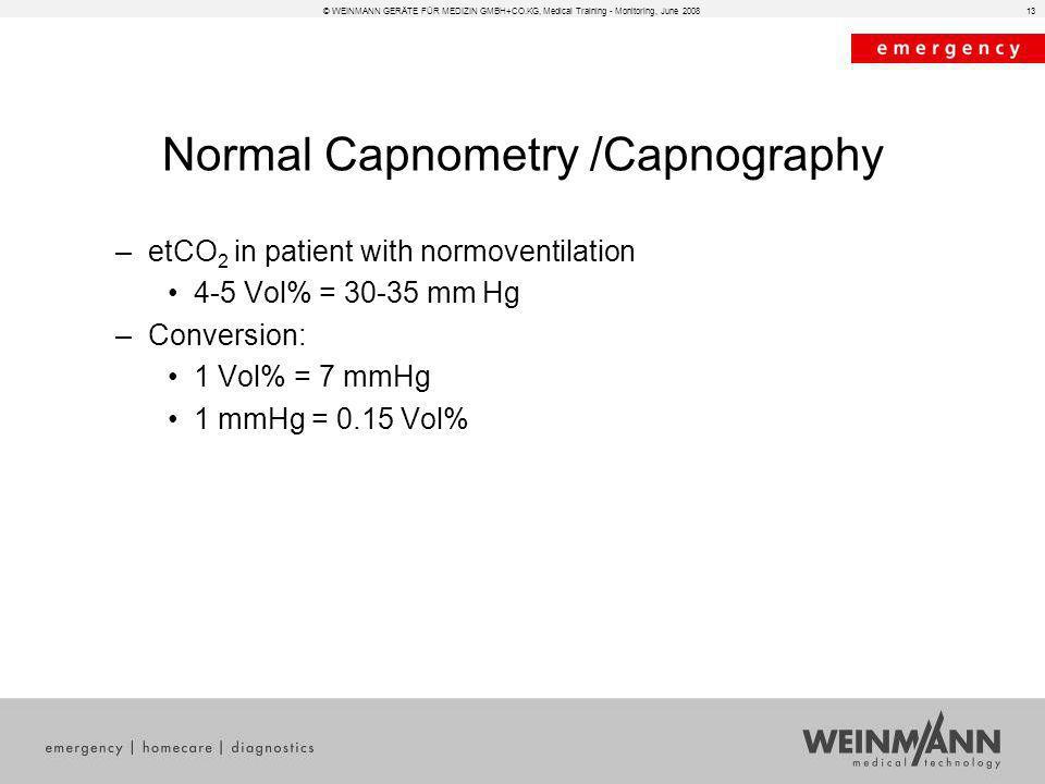 Normal Capnometry /Capnography