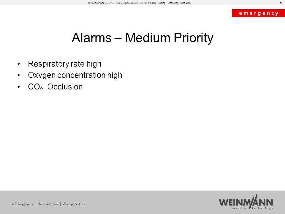 Alarms – Medium Priority