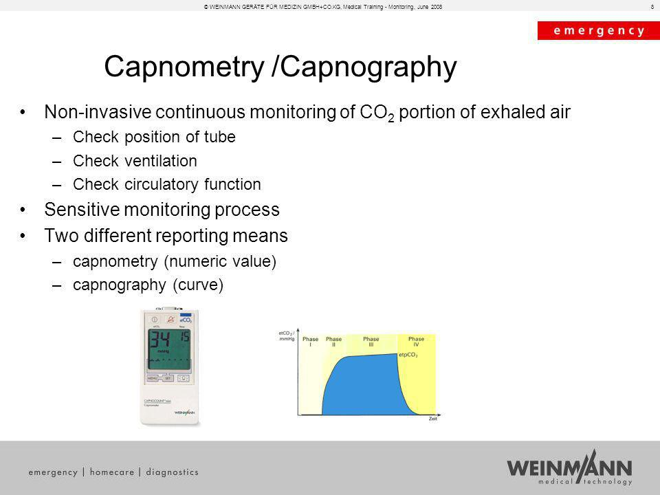 Capnometry /Capnography