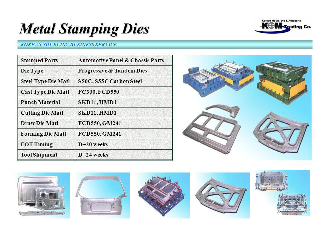 Metal Stamping Dies Stamped Parts Automotive Panel & Chassis Parts