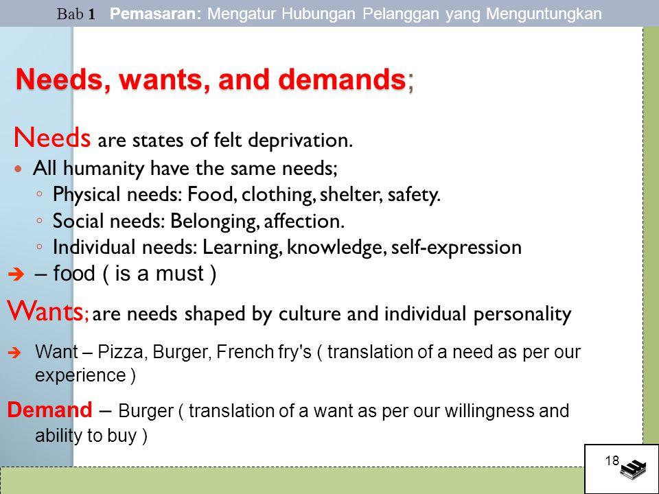 Needs, wants, and demands;